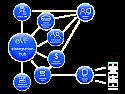 eMedicalFusion Practice Management Suite